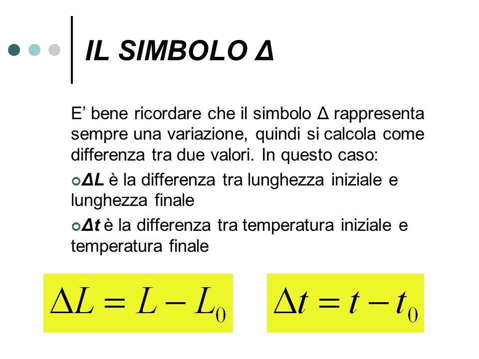 IL SIMBOLO Δ E bene ricordare che il simbolo Δ rappresenta sempre una variazione, quindi si calcola come differenza tra due valori. In questo caso: ΔL