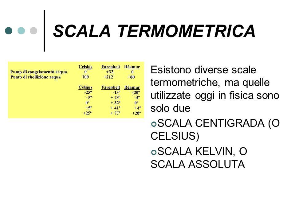 SCALA TERMOMETRICA Esistono diverse scale termometriche, ma quelle utilizzate oggi in fisica sono solo due SCALA CENTIGRADA (O CELSIUS) SCALA KELVIN,