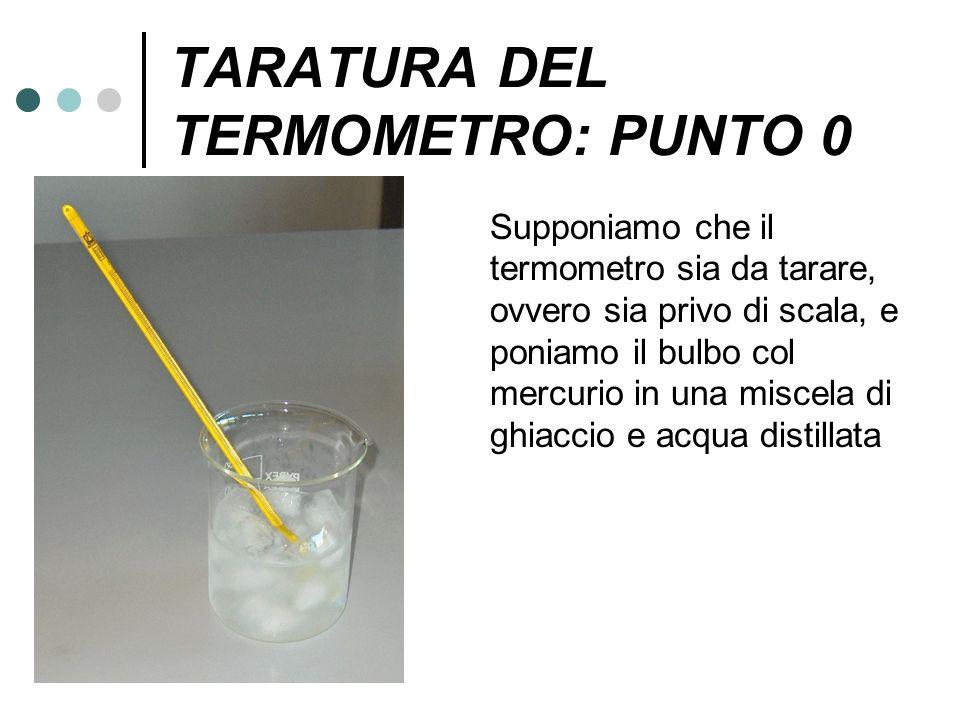 TARATURA DEL TERMOMETRO: PUNTO 0 Supponiamo che il termometro sia da tarare, ovvero sia privo di scala, e poniamo il bulbo col mercurio in una miscela
