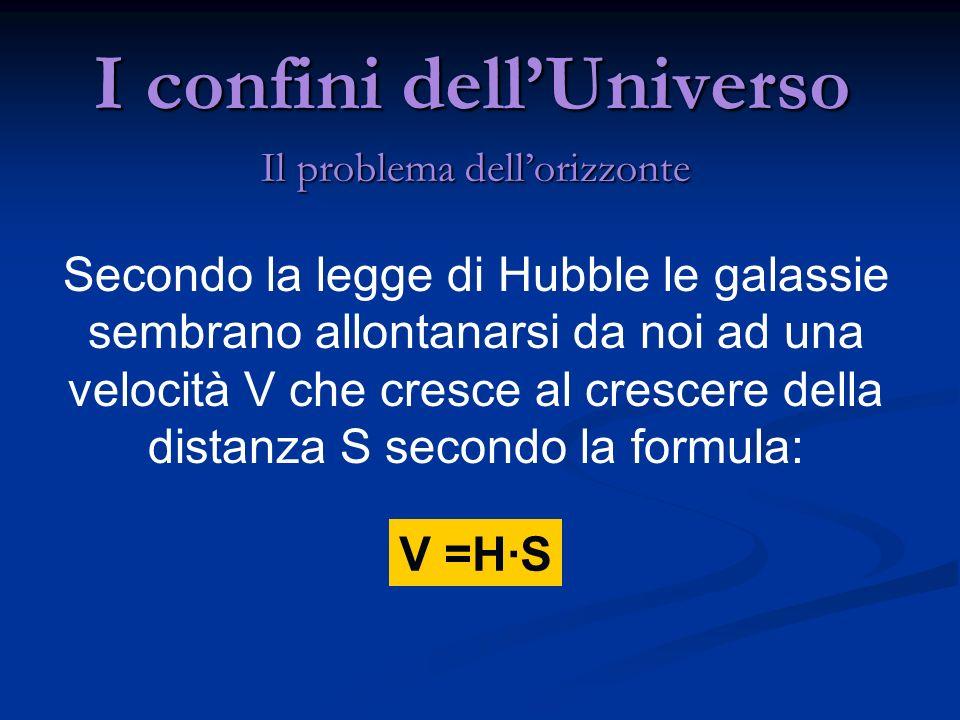 I confini dellUniverso Il problema dellorizzonte Secondo la legge di Hubble le galassie sembrano allontanarsi da noi ad una velocità V che cresce al c