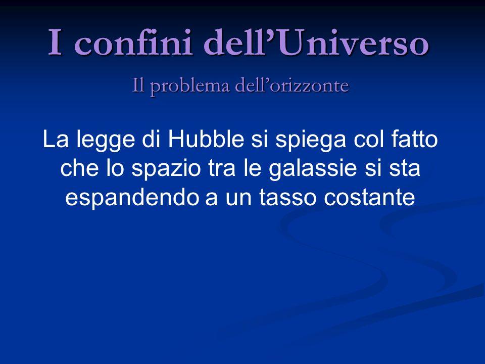I confini dellUniverso Il problema dellorizzonte La legge di Hubble si spiega col fatto che lo spazio tra le galassie si sta espandendo a un tasso cos