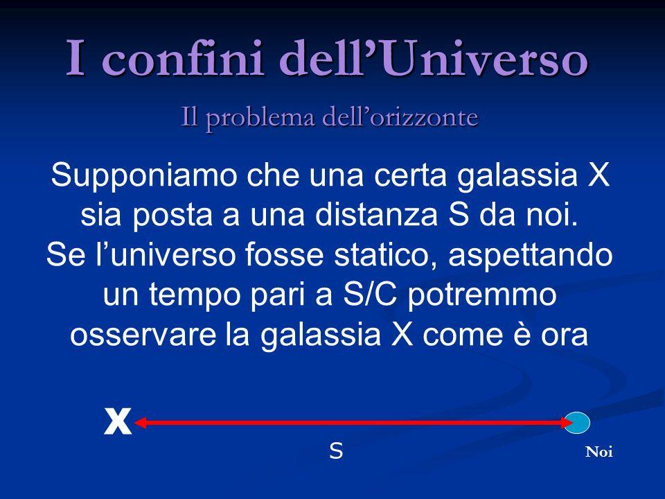 I confini dellUniverso Il problema dellorizzonte Supponiamo che una certa galassia X sia posta a una distanza S da noi. Se luniverso fosse statico, as