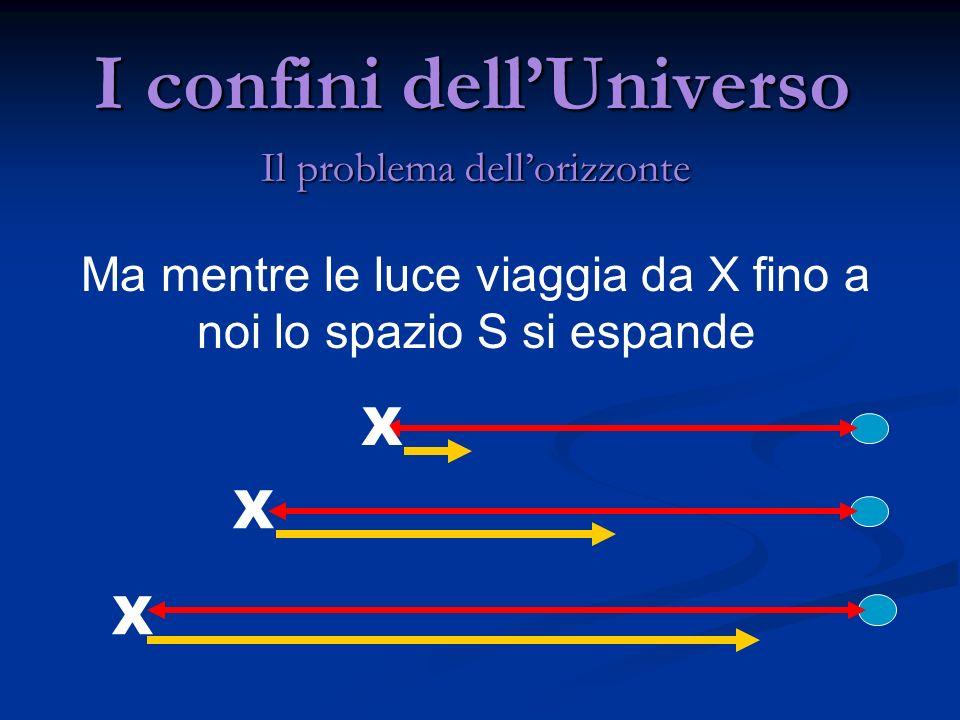 I confini dellUniverso Il problema dellorizzonte Ma mentre le luce viaggia da X fino a noi lo spazio S si espande X X X