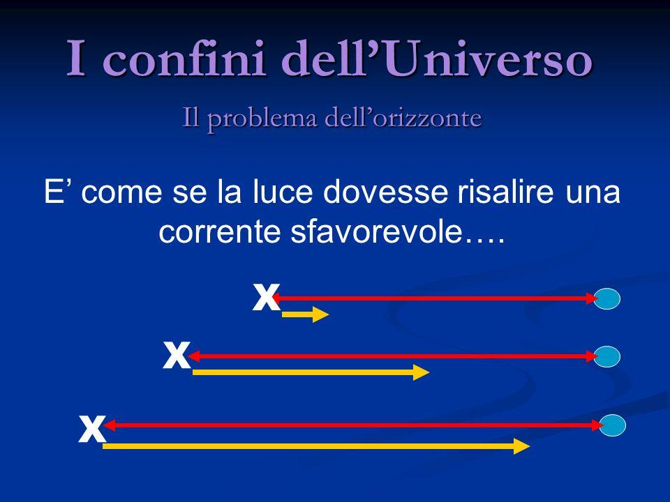 I confini dellUniverso Il problema dellorizzonte E come se la luce dovesse risalire una corrente sfavorevole…. X X X