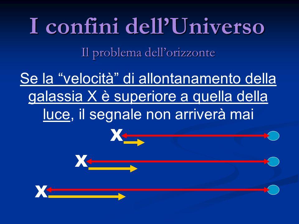 I confini dellUniverso Il problema dellorizzonte Se la velocità di allontanamento della galassia X è superiore a quella della luce, il segnale non arr