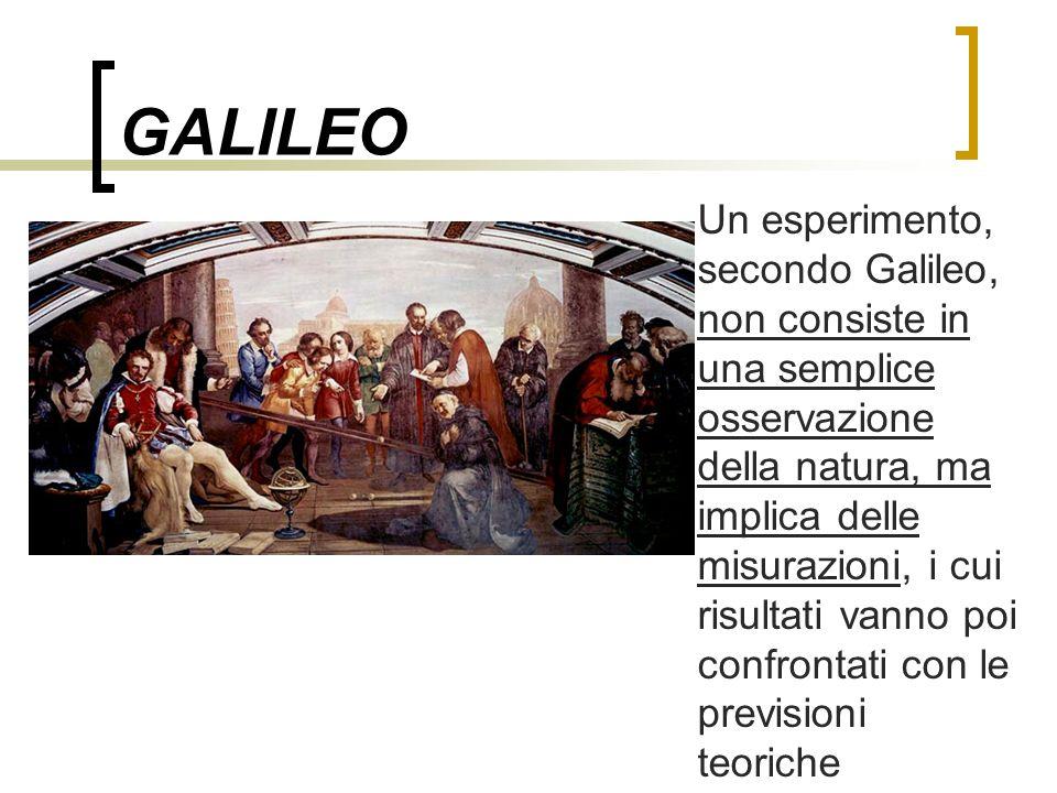 GALILEO Un esperimento, secondo Galileo, non consiste in una semplice osservazione della natura, ma implica delle misurazioni, i cui risultati vanno p