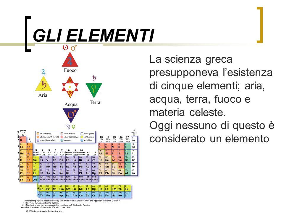GLI ELEMENTI La scienza greca presupponeva lesistenza di cinque elementi; aria, acqua, terra, fuoco e materia celeste. Oggi nessuno di questo è consid