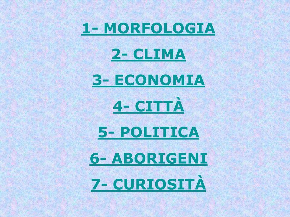 1- MORFOLOGIA 2- CLIMA 3- ECONOMIA 4- CITTÀ 5- POLITICA 6- ABORIGENI 7- CURIOSITÀ