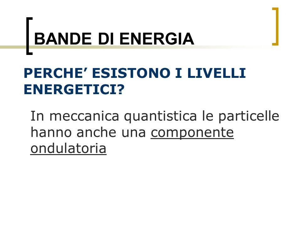 BANDE DI ENERGIA PERCHE ESISTONO I LIVELLI ENERGETICI? In meccanica quantistica le particelle hanno anche una componente ondulatoria