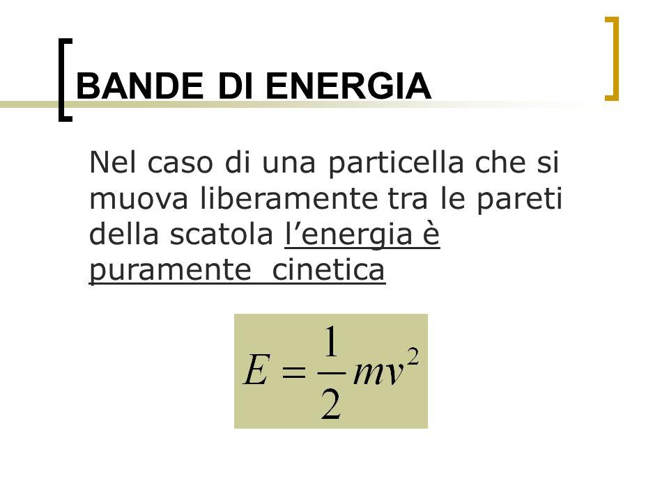BANDE DI ENERGIA Nel caso di una particella che si muova liberamente tra le pareti della scatola lenergia è puramente cinetica