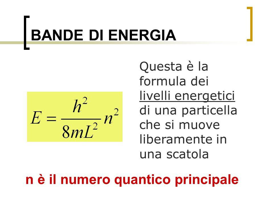BANDE DI ENERGIA Questa è la formula dei livelli energetici di una particella che si muove liberamente in una scatola n è il numero quantico principal