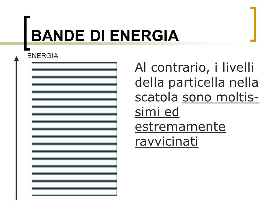 BANDE DI ENERGIA Al contrario, i livelli della particella nella scatola sono moltis- simi ed estremamente ravvicinati ENERGIA