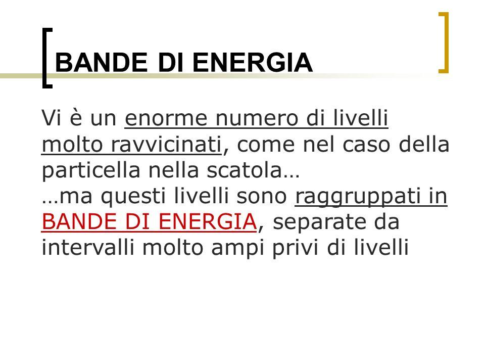 BANDE DI ENERGIA Vi è un enorme numero di livelli molto ravvicinati, come nel caso della particella nella scatola… …ma questi livelli sono raggruppati
