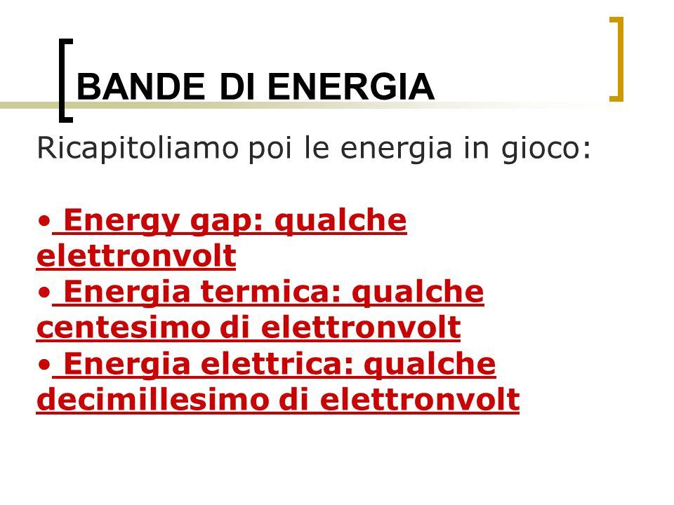 BANDE DI ENERGIA Ricapitoliamo poi le energia in gioco: Energy gap: qualche elettronvolt Energia termica: qualche centesimo di elettronvolt Energia el