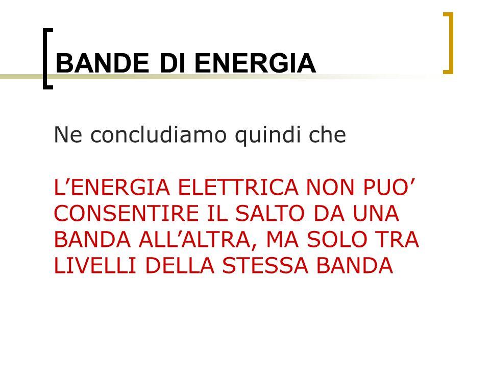 BANDE DI ENERGIA Ne concludiamo quindi che LENERGIA ELETTRICA NON PUO CONSENTIRE IL SALTO DA UNA BANDA ALLALTRA, MA SOLO TRA LIVELLI DELLA STESSA BAND