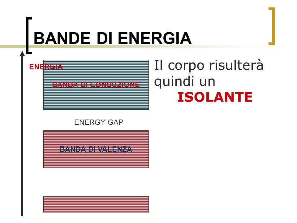 BANDE DI ENERGIA Il corpo risulterà quindi un ISOLANTE BANDA DI VALENZA BANDA DI CONDUZIONE ENERGIA ENERGY GAP