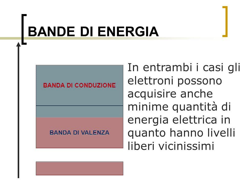 BANDE DI ENERGIA In entrambi i casi gli elettroni possono acquisire anche minime quantità di energia elettrica in quanto hanno livelli liberi viciniss