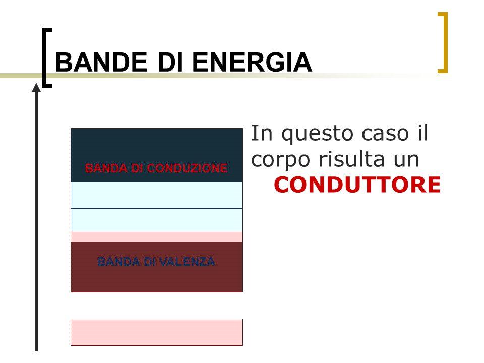 BANDE DI ENERGIA In questo caso il corpo risulta un CONDUTTORE BANDA DI VALENZA BANDA DI CONDUZIONE