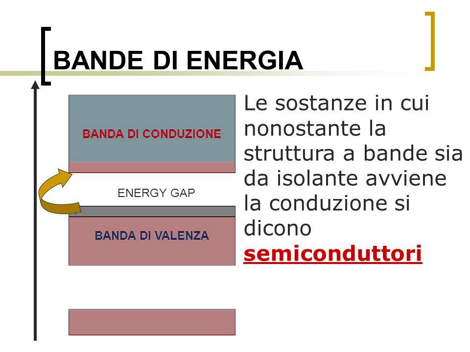 BANDE DI ENERGIA Le sostanze in cui nonostante la struttura a bande sia da isolante avviene la conduzione si dicono semiconduttori BANDA DI VALENZA BA