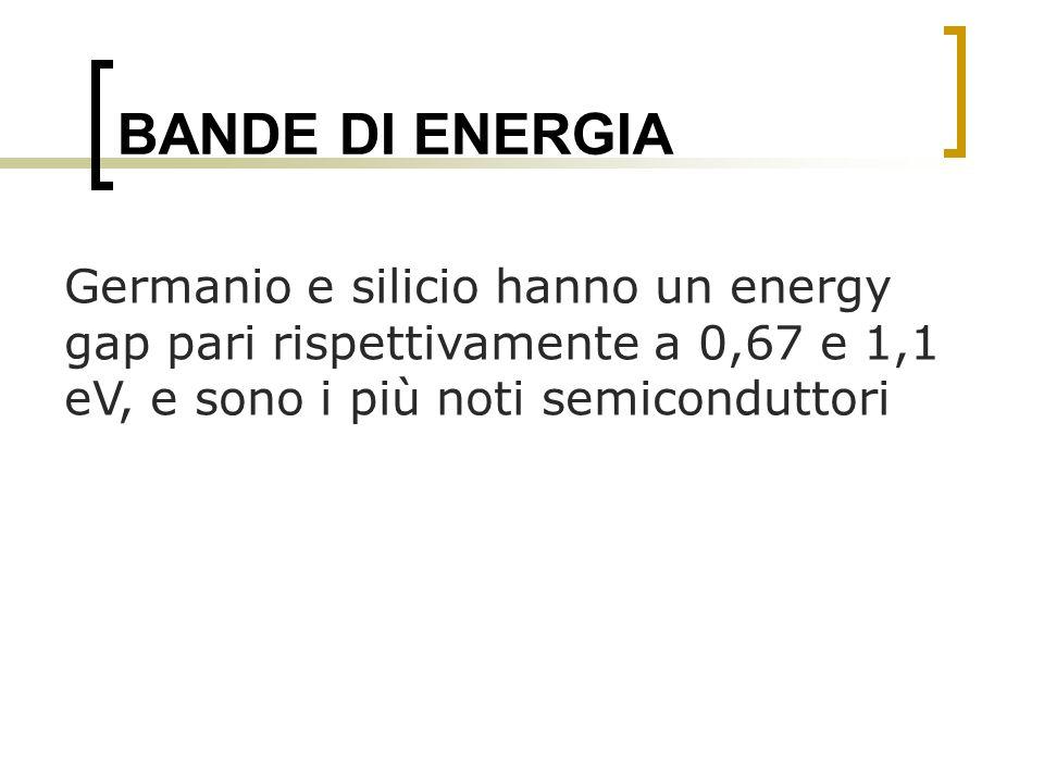 BANDE DI ENERGIA Germanio e silicio hanno un energy gap pari rispettivamente a 0,67 e 1,1 eV, e sono i più noti semiconduttori