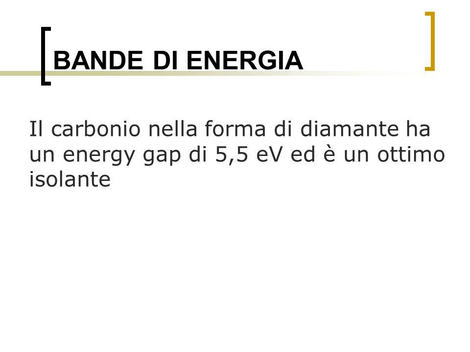 BANDE DI ENERGIA Il carbonio nella forma di diamante ha un energy gap di 5,5 eV ed è un ottimo isolante
