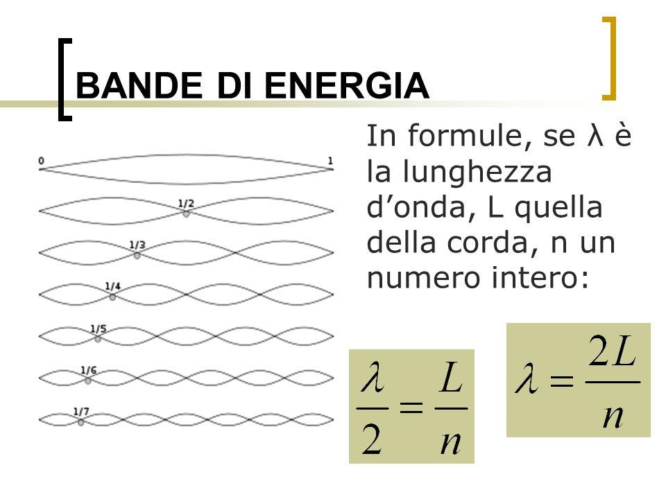 BANDE DI ENERGIA In formule, se λ è la lunghezza donda, L quella della corda, n un numero intero: