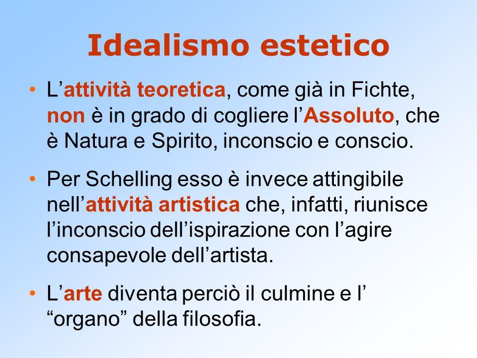 Idealismo estetico Lattività teoretica, come già in Fichte, non è in grado di cogliere lAssoluto, che è Natura e Spirito, inconscio e conscio. Per Sch