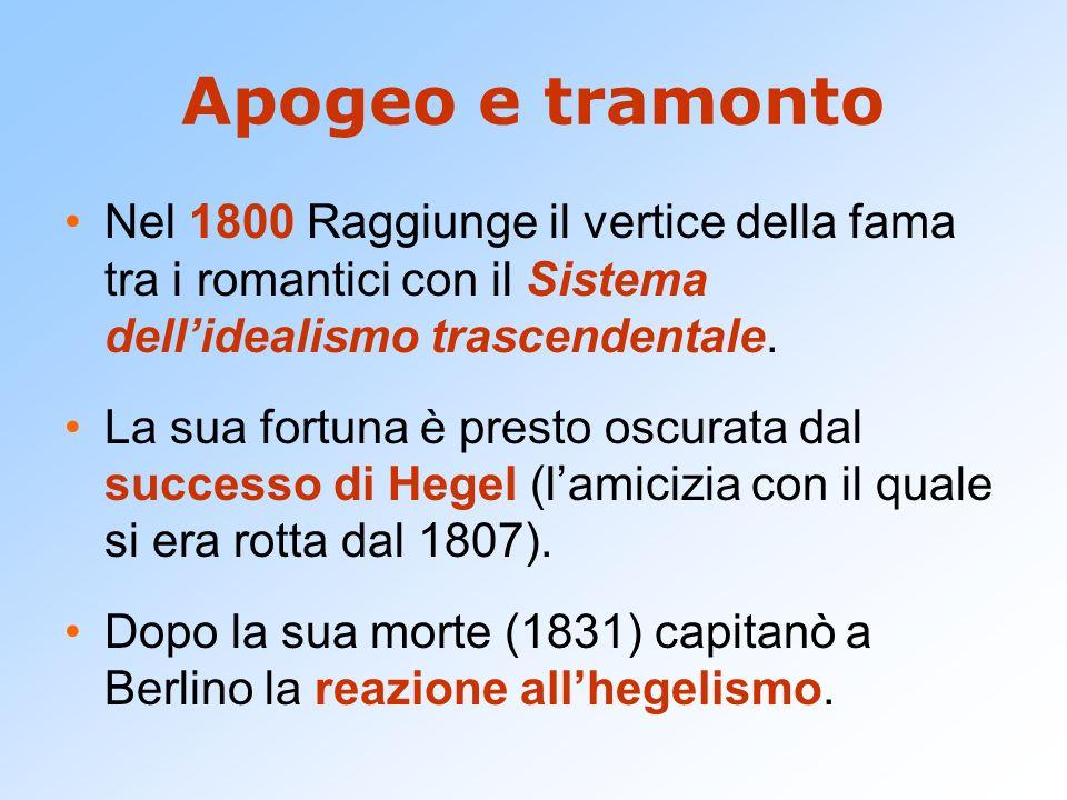 Apogeo e tramonto Nel 1800 Raggiunge il vertice della fama tra i romantici con il Sistema dellidealismo trascendentale. La sua fortuna è presto oscura