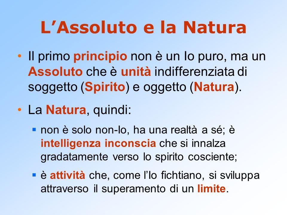 LAssoluto e la Natura Il primo principio non è un Io puro, ma un Assoluto che è unità indifferenziata di soggetto (Spirito) e oggetto (Natura). La Nat