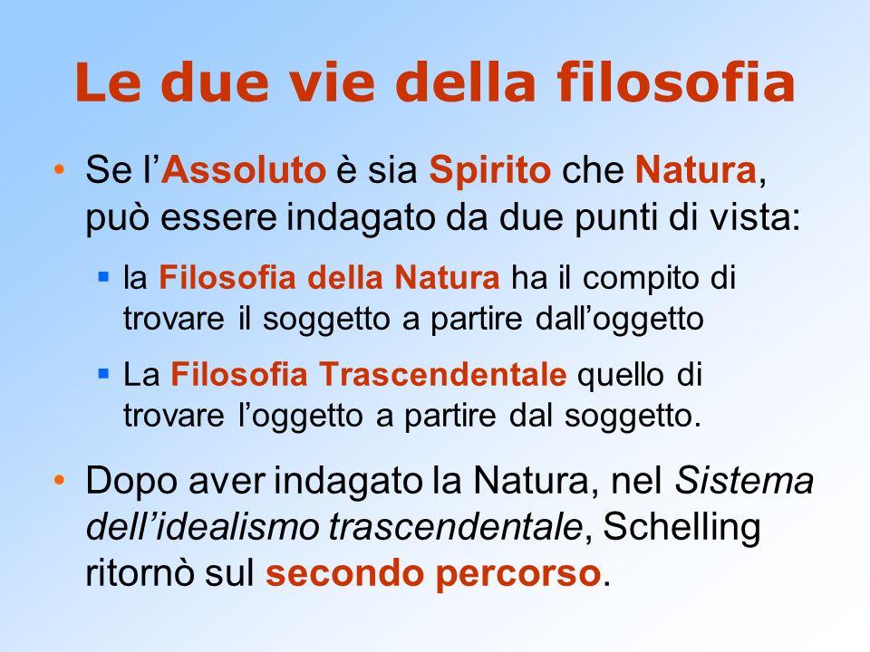 Le due vie della filosofia Se lAssoluto è sia Spirito che Natura, può essere indagato da due punti di vista: la Filosofia della Natura ha il compito d