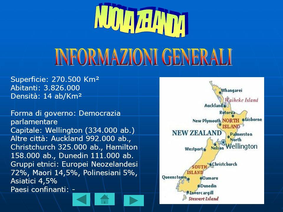 Isole principali: Isola del Sud 150.437 Km², Isola del Nord 113.729 Km² Clima: Temperato Lingua: Inglese, Maori (entrambe ufficiali) Religione: Anglicana 17,5%, Cattolica 13%, Presbiteriana 12,5%, Metodista 3,5% Moneta: Dollaro neozelandese Territori: Isole Cook(240 Km², 20.600 ab.), Niue(259 Km², 2100 ab.), Tokelao(10 Km², 1450 ab.) Le alpi neozelandesi Monti principali: Mount Cook 3754 m Fiumi principali: Waikato 425 Km, Clutha 340 Km Laghi principali: Taupo 606 Km²