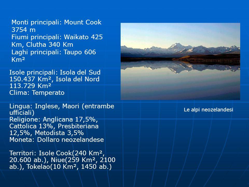 Isole principali: Isola del Sud 150.437 Km², Isola del Nord 113.729 Km² Clima: Temperato Lingua: Inglese, Maori (entrambe ufficiali) Religione: Anglic