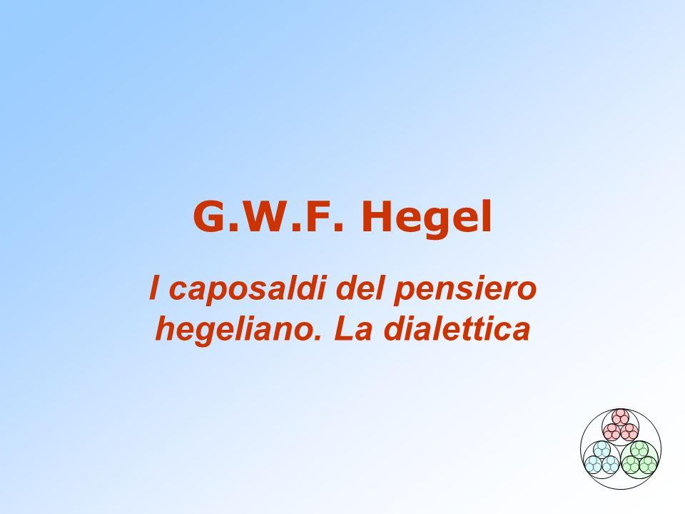 G.W.F. Hegel I caposaldi del pensiero hegeliano. La dialettica