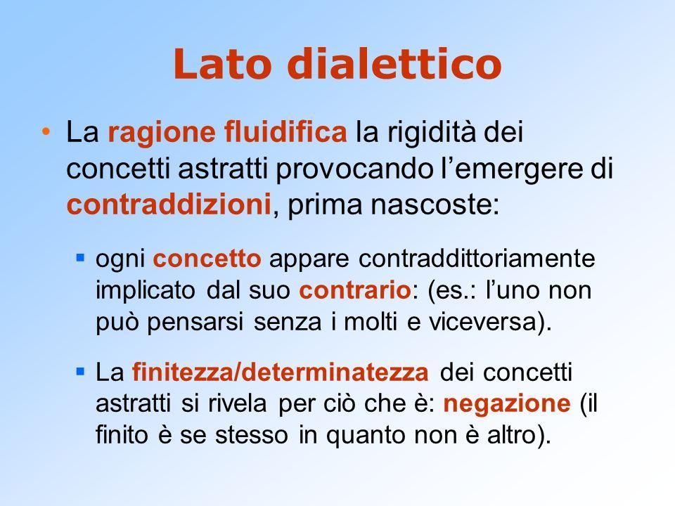 Lato dialettico La ragione fluidifica la rigidità dei concetti astratti provocando lemergere di contraddizioni, prima nascoste: ogni concetto appare c