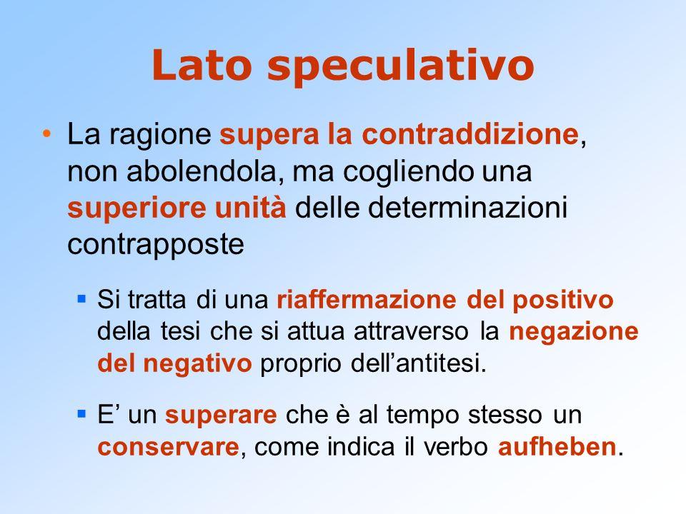 Lato speculativo La ragione supera la contraddizione, non abolendola, ma cogliendo una superiore unità delle determinazioni contrapposte Si tratta di