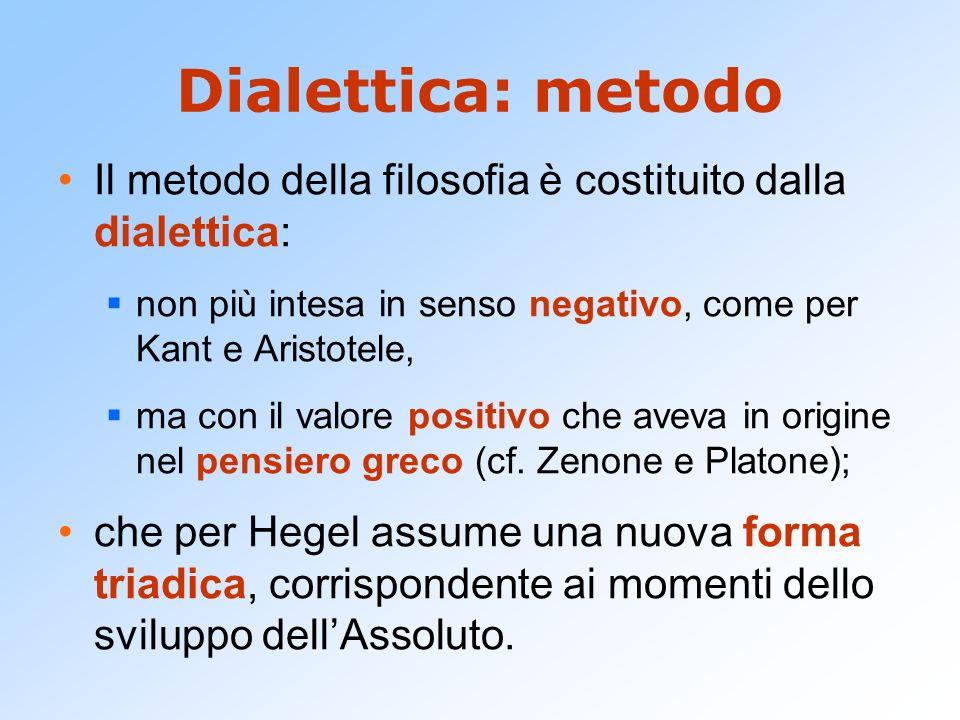 Dialettica: metodo Il metodo della filosofia è costituito dalla dialettica: non più intesa in senso negativo, come per Kant e Aristotele, ma con il va