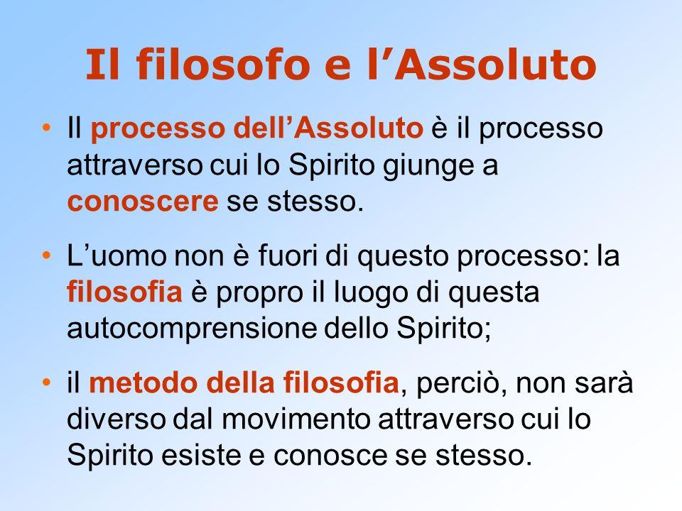 Il filosofo e lAssoluto Il processo dellAssoluto è il processo attraverso cui lo Spirito giunge a conoscere se stesso. Luomo non è fuori di questo pro
