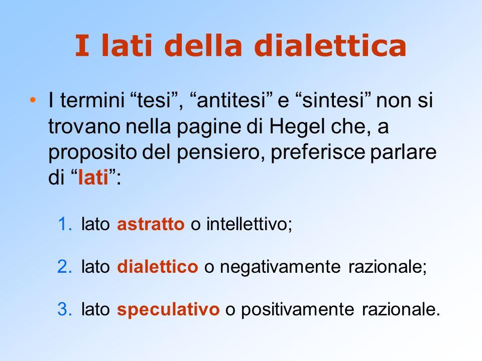 I lati della dialettica I termini tesi, antitesi e sintesi non si trovano nella pagine di Hegel che, a proposito del pensiero, preferisce parlare di l