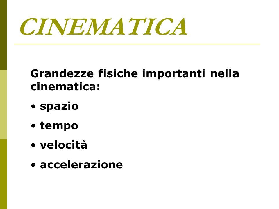 CINEMATICA Concetti importanti nella cinematica: traiettoria legge oraria sistema di riferimento
