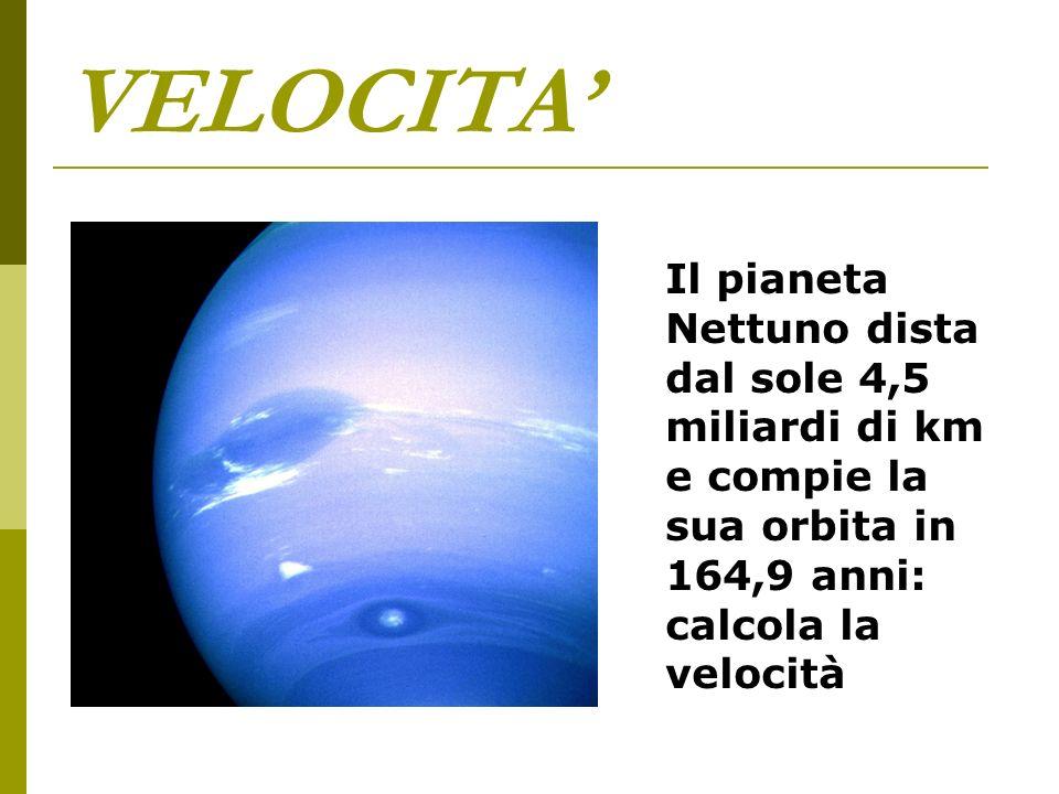 VELOCITA La Terra compie un giro su se stessa in 24 ore: calcola la velocità allequatore e ai poli