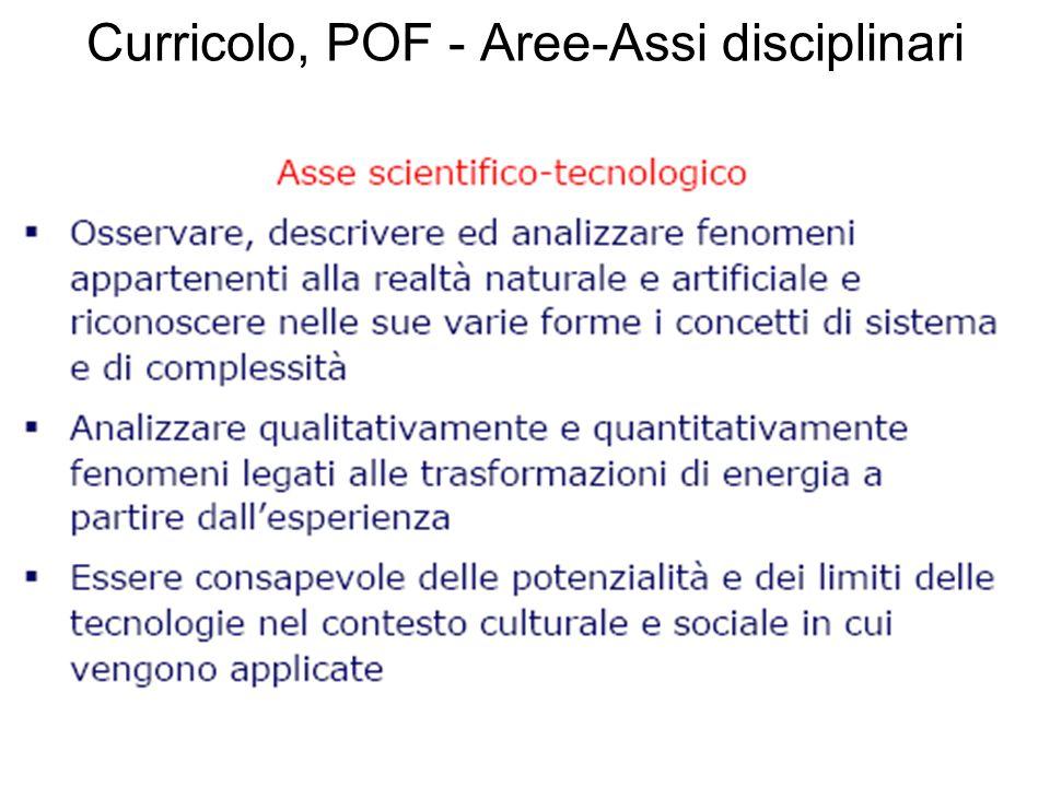 loredana mercadante Curricolo, POF - Aree-Assi disciplinari