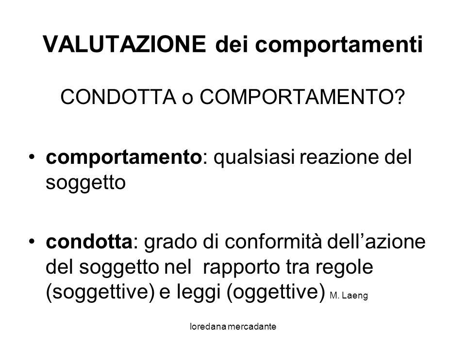 loredana mercadante VALUTAZIONE dei comportamenti CONDOTTA o COMPORTAMENTO.