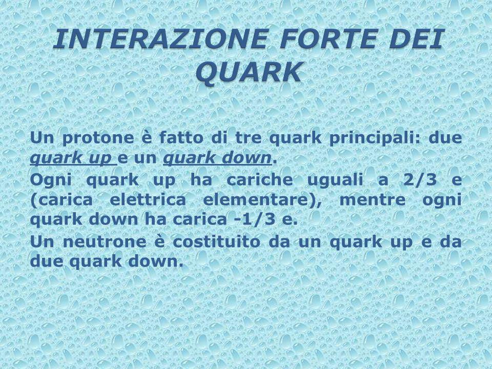 Un protone è fatto di tre quark principali: due quark up e un quark down. Ogni quark up ha cariche uguali a 2/3 e (carica elettrica elementare), mentr