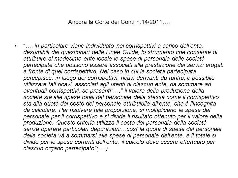 Ancora la Corte dei Conti n.14/2011….….