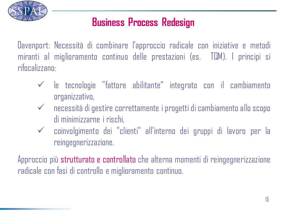 15 Business Process Redesign Davenport: Necessità di combinare l approccio radicale con iniziative e metodi miranti al miglioramento continuo delle prestazioni (es.