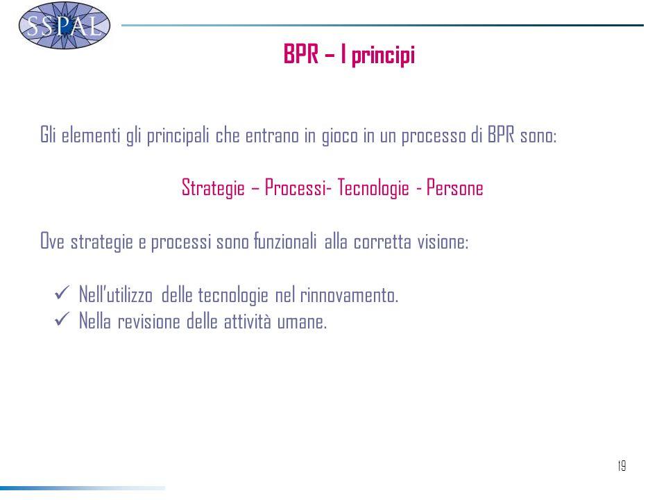 19 BPR – I principi Gli elementi gli principali che entrano in gioco in un processo di BPR sono: Strategie – Processi- Tecnologie - Persone Ove strategie e processi sono funzionali alla corretta visione: Nellutilizzo delle tecnologie nel rinnovamento.