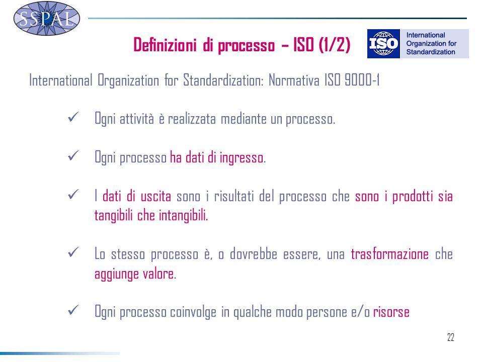 22 Definizioni di processo – ISO (1/2) International Organization for Standardization: Normativa ISO 9000-1 Ogni attività è realizzata mediante un processo.