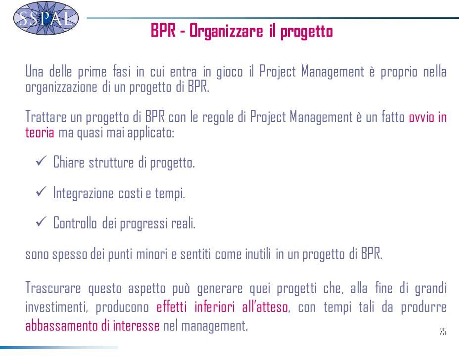 25 BPR - Organizzare il progetto Una delle prime fasi in cui entra in gioco il Project Management è proprio nella organizzazione di un progetto di BPR.
