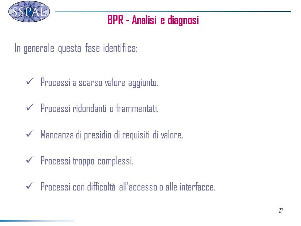 27 BPR - Analisi e diagnosi In generale questa fase identifica: Processi a scarso valore aggiunto.