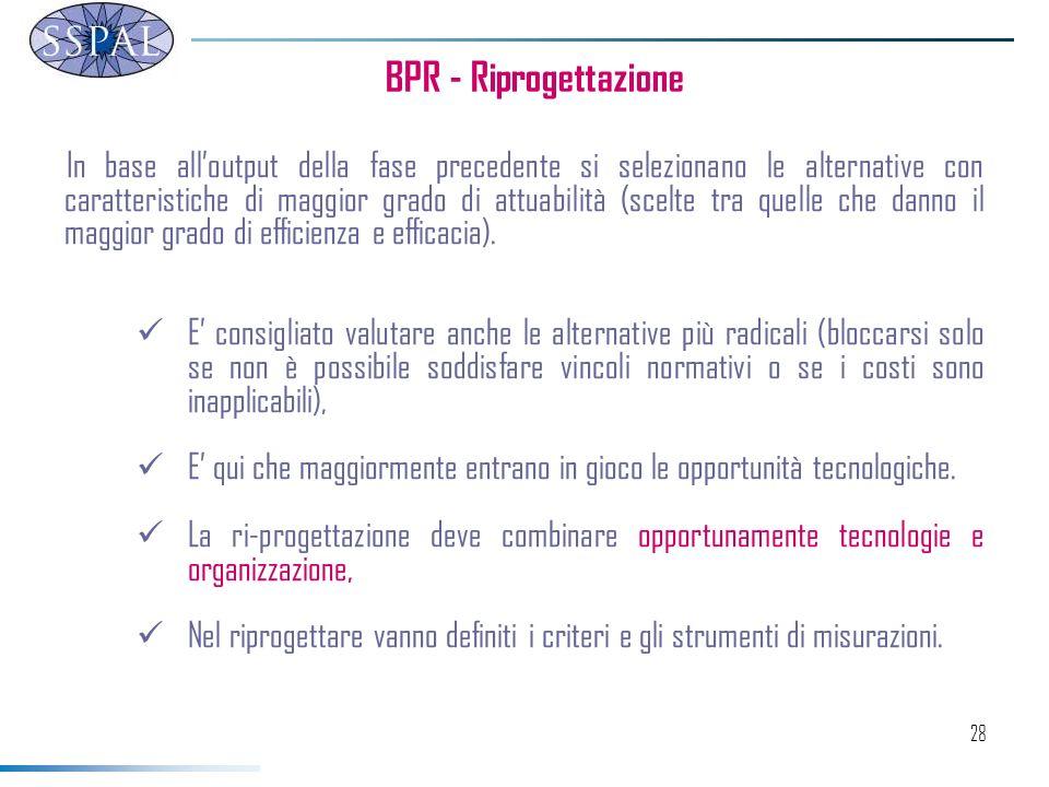 28 BPR - Riprogettazione In base alloutput della fase precedente si selezionano le alternative con caratteristiche di maggior grado di attuabilità (scelte tra quelle che danno il maggior grado di efficienza e efficacia).